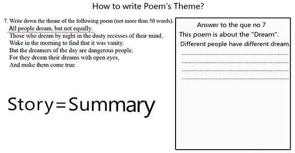 poem theme